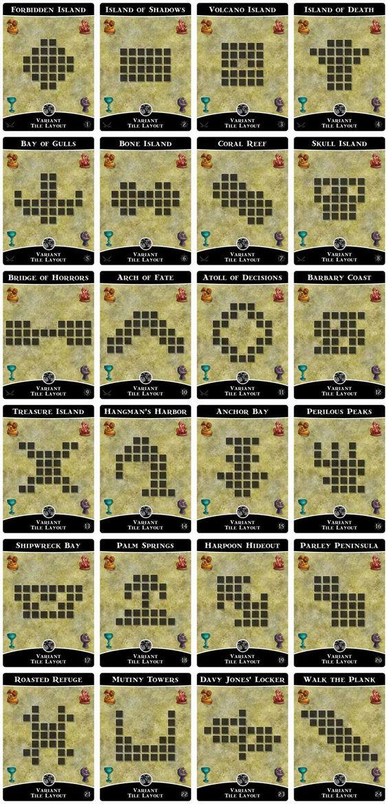 Cenários Jogo de tabuleiro cooperativo A Ilha Proibida