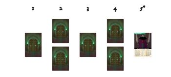Organização das cartas no jogo Mini Rogue