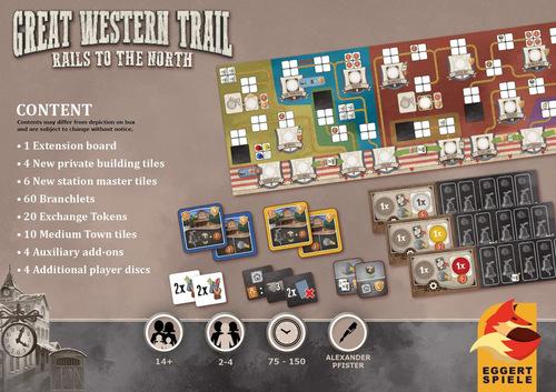 Expansão Great Western Trail