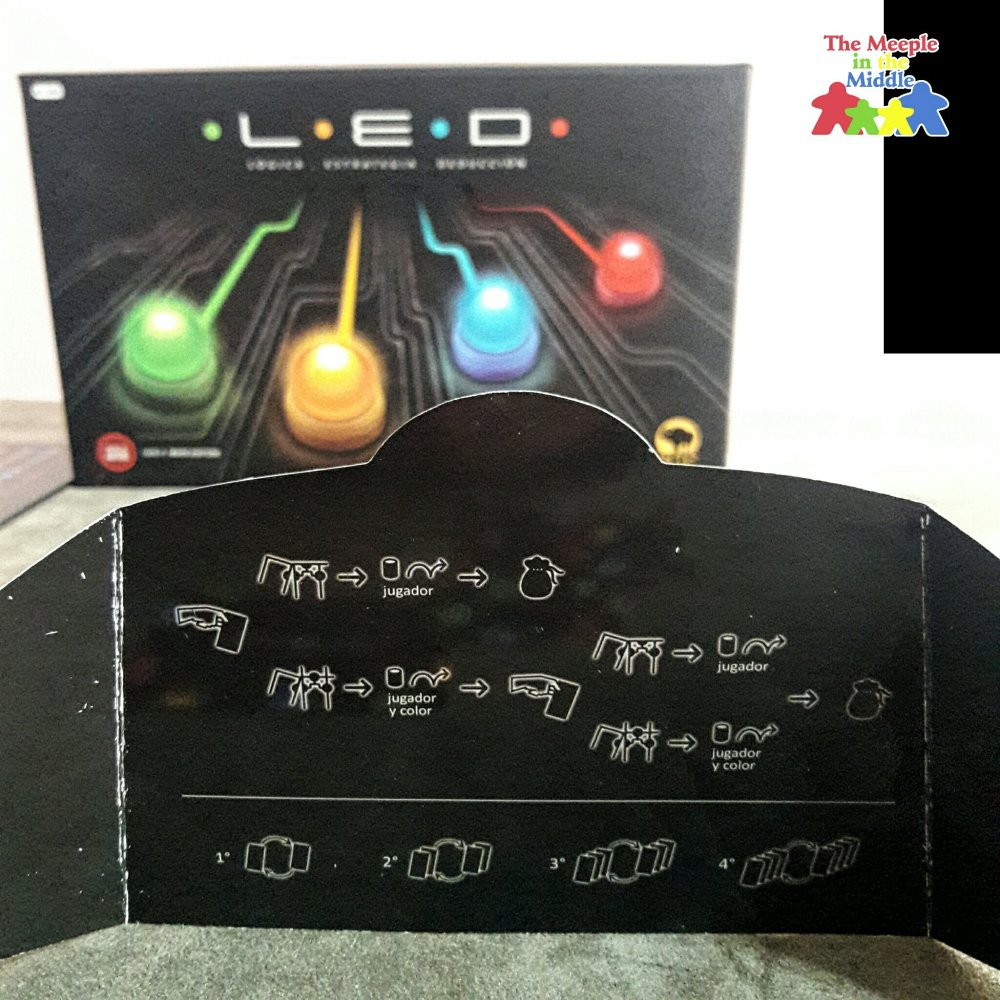 Biombo do jogo de tabuleiro LED
